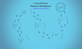 I, Juan de Pareja: Character Development