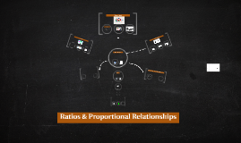Ratios & Proportional Relationships