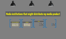 Media institutions that might distribute my media product