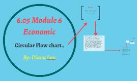 6.05 Module 6 Economic