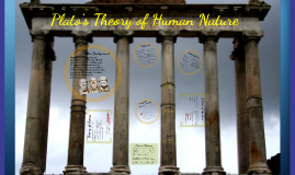 Plato's Theory of Human Nature