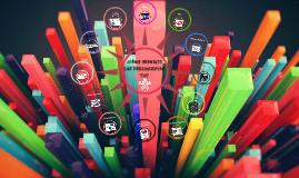 Mapa Mental - Como organizo herramientas TIC