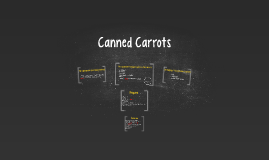 Canned Carrots