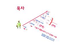 MY PREZI 02 - 정부혁신론