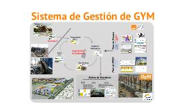 Copy of Sistema de Gestión de GYM (Fuerabamba)