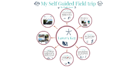 My Self Guided Field trip