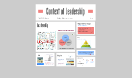 Copy of Leadership Development