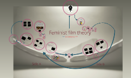 Feminist Film Theory, version 1
