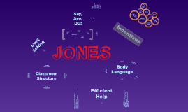 Fred Jones - Classroom Management