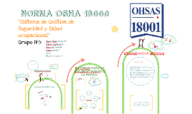 Copy of Introduccion a la NORMA OHSAS 18001