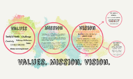 Values. Mission. Vision.