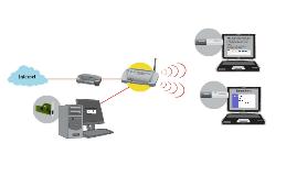 Linksys router instellen