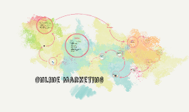Copy of Online Marketing