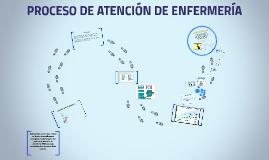 Copy of PROCESO DE ATENCION DE ENFERMERIA