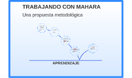 Una propuesta metodológica