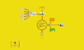 Copy of Técnico en Administración