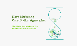 Novo Marketing Consultation Agency, Inc.