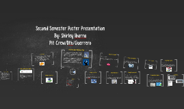 Second Semester Poster Presenation