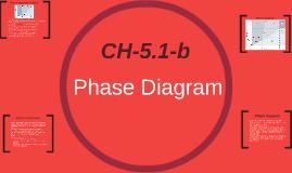CH-5.1-b