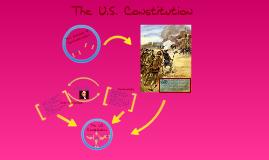 U.S. Constitution Prezi/Chapter 2