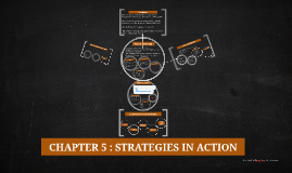 Copy of MICHAEL PORTER'S FIVE GENERIC STRATEGIES
