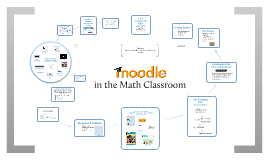 Copy of Moodle in the Math Class