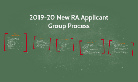 Copy of 2018 New Applicant Group Process Presentation