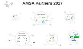 AMSA Partners 2017
