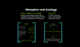 Metaphor and Analogy