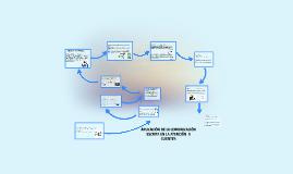 Copy of APLICACION DE LA COMUNICACION ESCRITA EN LA ATENCION AL CLIE