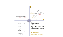 The Asymptotic Relationship between DH and C&W
