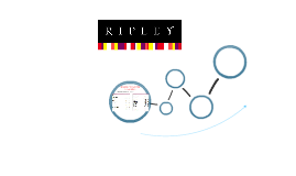 Ripley corp