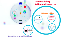 BUS 100-Building a Team & HR