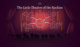 The Little Theatre of the Rockies