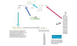 Agrocheck System