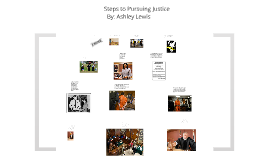 steps to pursing justice