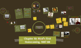 Copy of Chapter 10: Rizal's First Homecoming, 1887-88