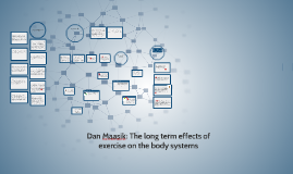 Dan Maasik: The long term effects of exercise on the body systems