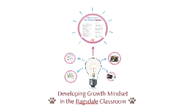 Developing Growth Mindset in the Ragsdale Classroom
