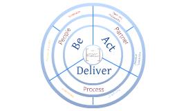 Copy of GSS Strategy v2