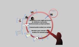 Copy of - Ubicación y usos según protocolo de símbolos nacionales, institucionales y empresariales.