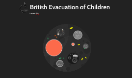 British Evacuation