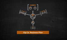 Sip Co. Business Plan