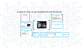 Losing to win, in pro basketball and business