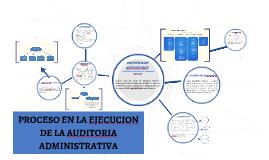 Copy of PROCESO EN LA EJECUCION DE LA AUDITORIA ADMINISTRATIVA