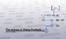 The Jackson 3: Cheng Products