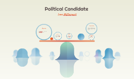 Political Canidate