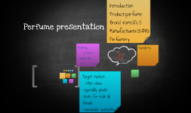 Copy of Mind Mapping Template