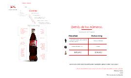 Copy of Coca Cola - Outsourcing vs Fixed Bid
