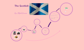 Scotland to Canada